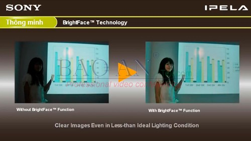 Brightface technology of Sony PCS-XG80