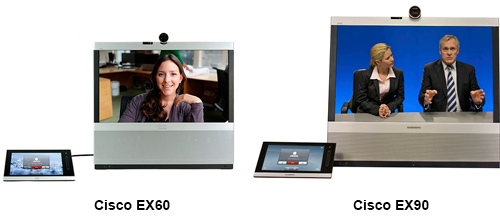 Benefits of Cisco EX series video conferencing equipment