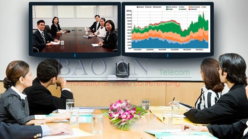 Polycom Group 500 online meeting room equipment
