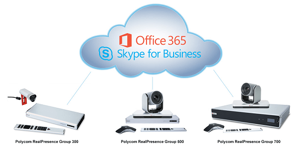 polycom group series tương thích skype for business